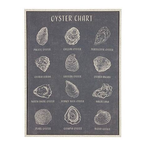 Chart of Oysters Product Tile Image 073134